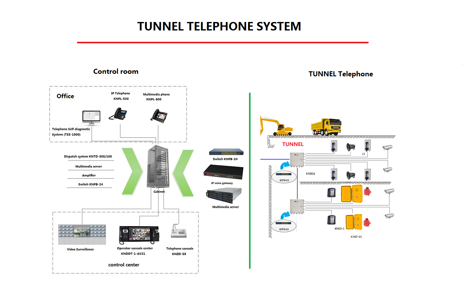 tunnel telephone system