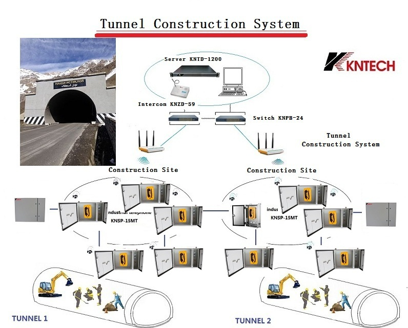 waterproof box in tunnel construction system