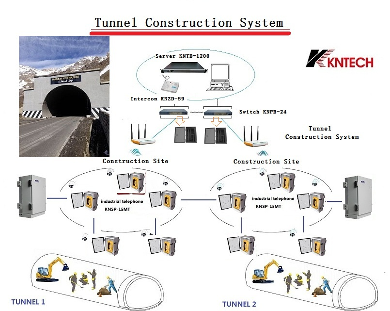 waterproof metal box use in tunnel construction system Containment server