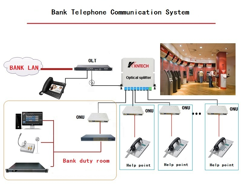 bank window intercom system