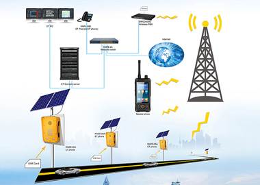 Wired and wireless integrated solutions