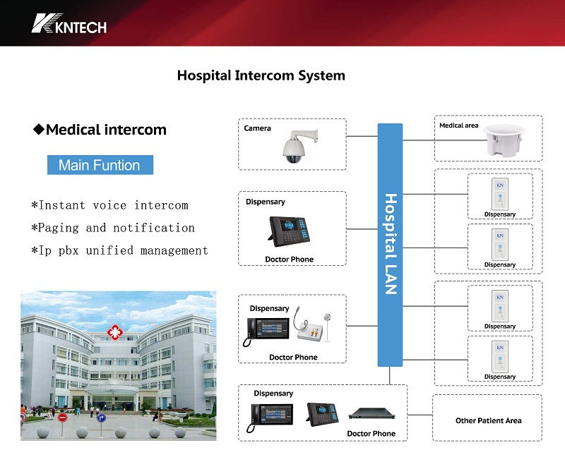hospital intercom system
