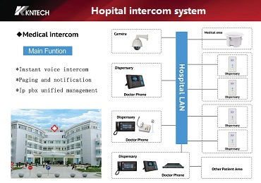Hospital intercm system